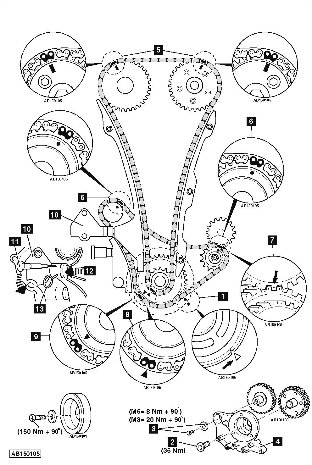 Diagrama de distribución del motor 1.8 Turbo 16 válvulas