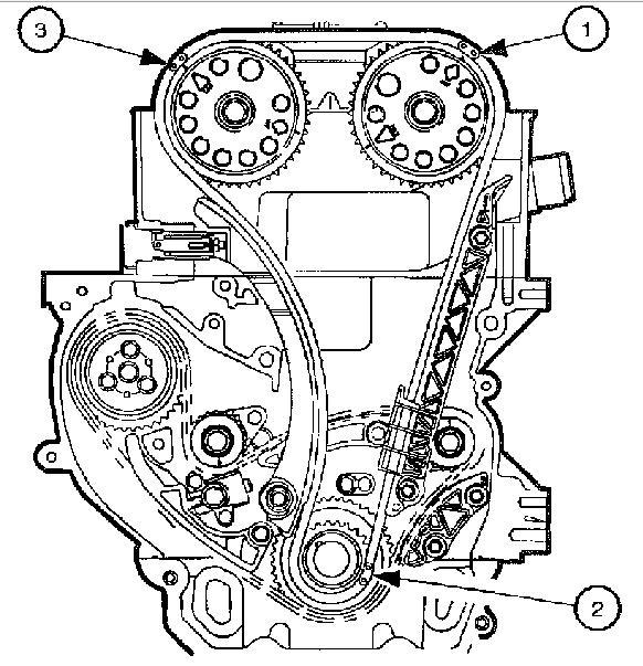 Diagrama de distrbucion de motor 2.2ecotec 2006