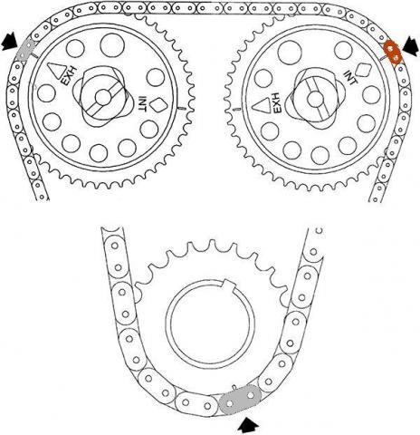 Chevrolet 2007 Diagrama de sincronización motor 2.4 de hhr