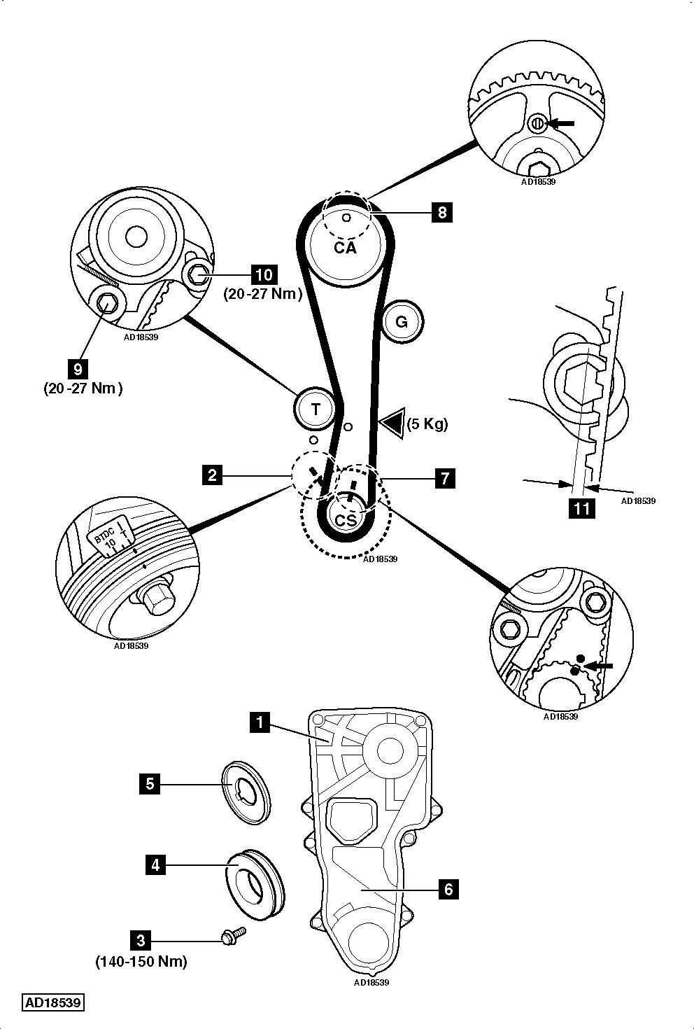 Tienpo de motor de hyundai elantra