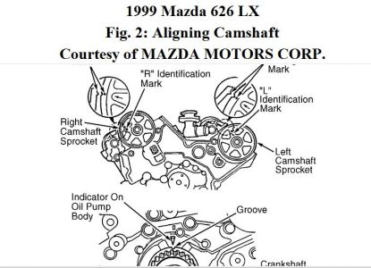 tiempo del mazda 626