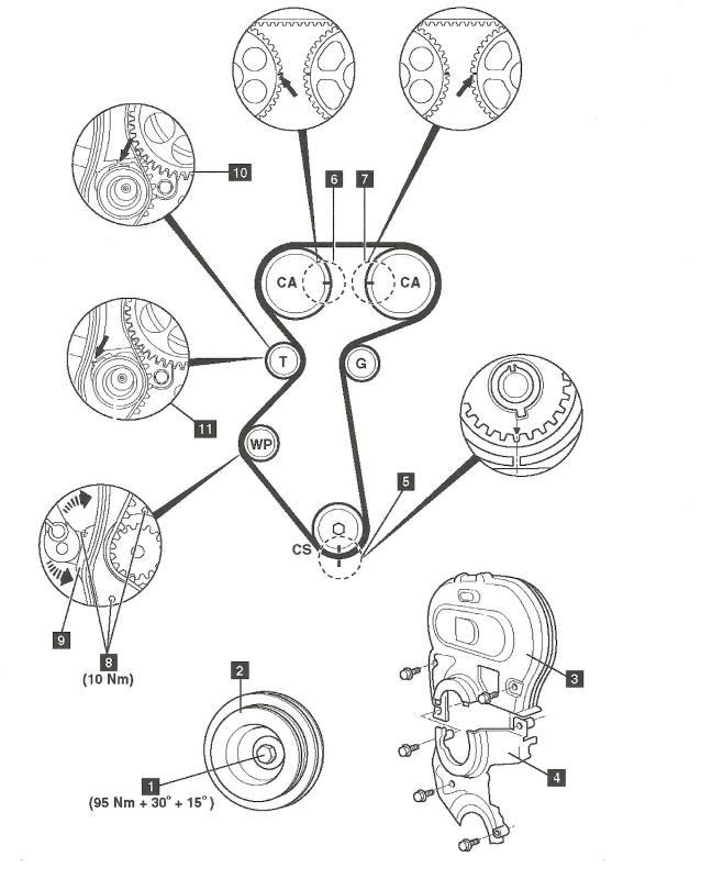 Chevrolet Sail Diagrama de Cadena distribución de Chev