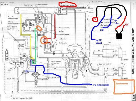 conexion de mangueras de ichi van nissan 24