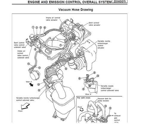Pathfinder Engine Diagram Mangueras De Vacio Zd30