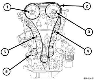 2003 honda civic belt diagram vw golf mk5 airbag wiring como poner a tiempo un avenger 2010 motor 2.4 | valvulita.com info gratis para arreglar tu auto