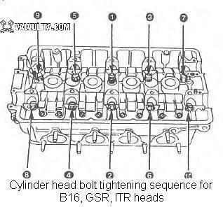 honda civic wiring diagram 1995 mustang alternator secuencia apriete tornillos de la cabeza mhonda 1.6 1999