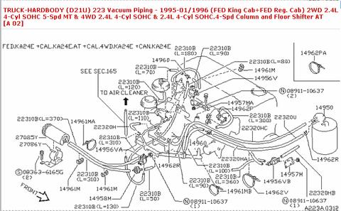 Nissan D21 diagrama mangueras vacio del cuerpo de