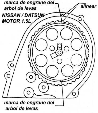 V16 Diagrama Del Motor