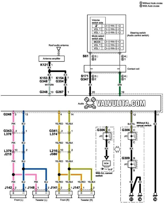 jaguar car radio stereo audio wiring diagram autoradio