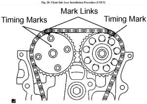 Ford 5 4 timing marks diagram  Wiring images