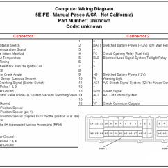 Honda Pilot Engine Diagram 2005 Chevy Equinox Cooling System Datos Tecnicos Y Diagrama Del Motor 5e-fe