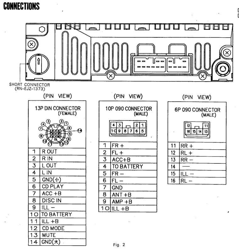 Amp Meter Wiring Diagram For Ford Cableado Del Estereo Valvulita Com Info Gratis Para