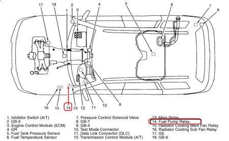 Subaru Forester XT 2.0 relay bomba de comsbustible