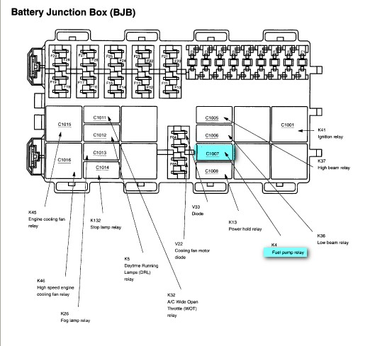 [DIAGRAM] Bmw Fuel Pump Relay Location As File Ha99128