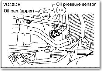 sensor de aceite