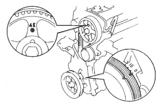 Sincronizacion de motor 4E-FTE