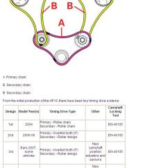 Ls3 Map Sensor Wiring Diagram 4140 Steel Phase Chevy 5 3 Engine Car Tuning | Get Free Image About