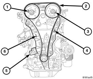 Dodge Caliber 2 0 Engine Diagram Dodge Caliber Starter