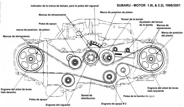 Pdf Manual 2017: Hyundai Veloster User Manual Pdf