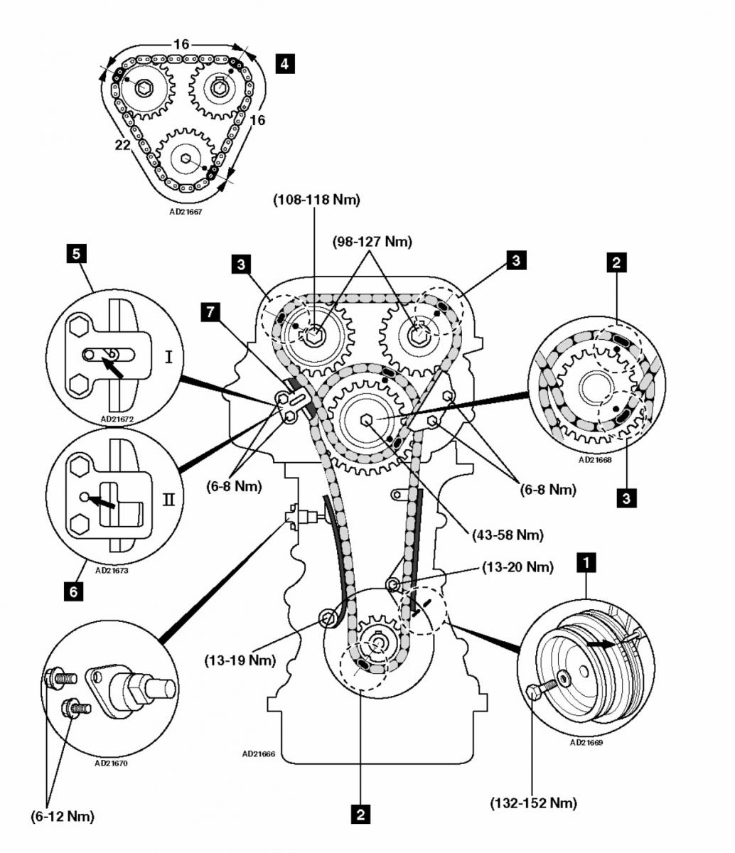 puesta a punto motor de Nissan V16