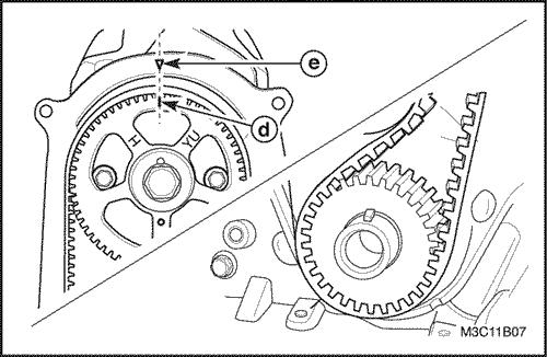 Sincronizacion De Banda De Tiempo Jetta A4 Motor 2 0