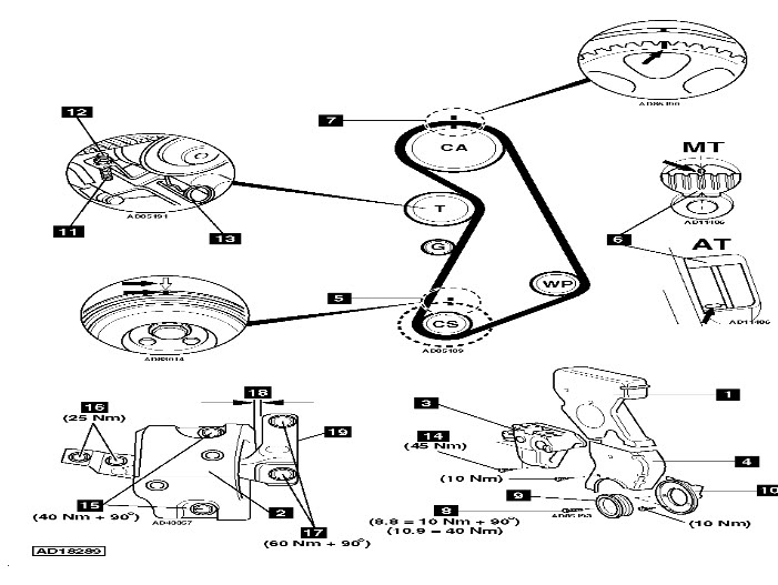 Diagrama seat leon cupra 1.8t