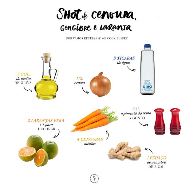 receita de shot de cenoura, gengibre e laranja
