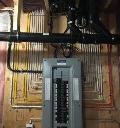 the benefits of having your electrical panel inspected vancouver home wiring patch panel home wiring panel [ 1024 x 768 Pixel ]