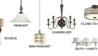 types of light fixtures in the ceiling | www.lightneasy.net