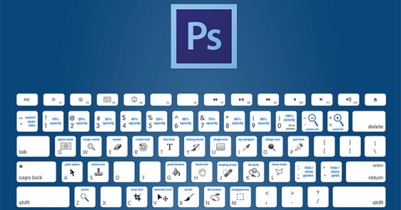 ps keyboard shortcuts