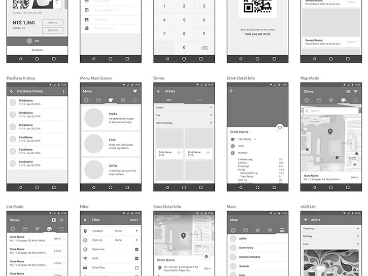 UI UX Wireframe Examples & Design Analysis