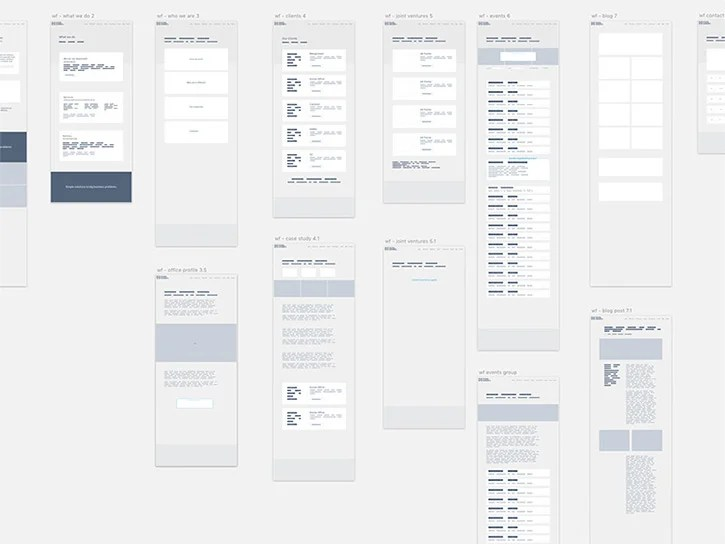 UI/UX Wireframe Examples & Design Analysis