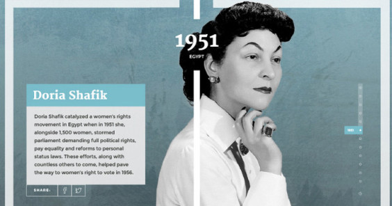 History of Infographics: From Static to Dynamic