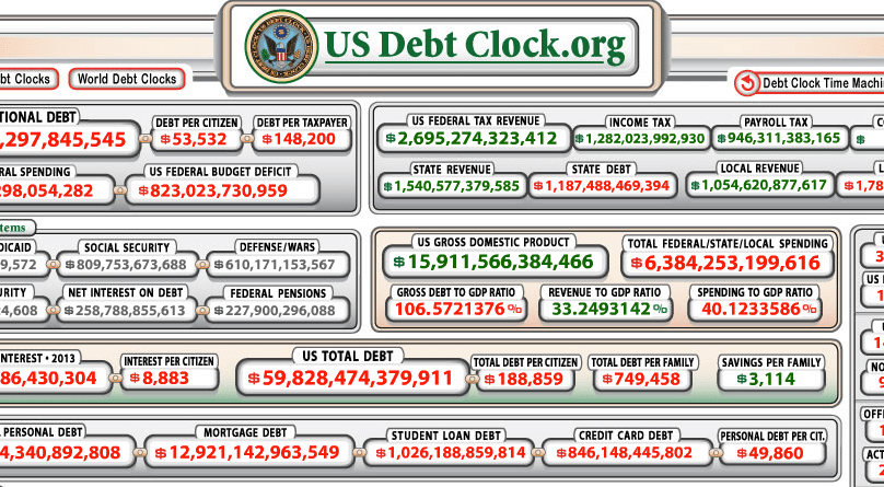 Gov. Shutdown/Debt Ceiling: The Basics