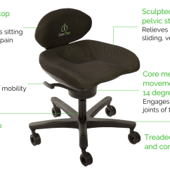 Ergonomic Chair Types Pee Wee Herman Spine Health Office Of Lumbar Support And