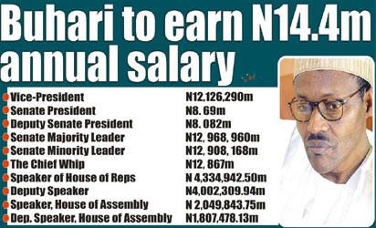 buhari-salary