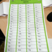 Rivers election logjam: INEC draws courage from guber candidates' vote of confidence