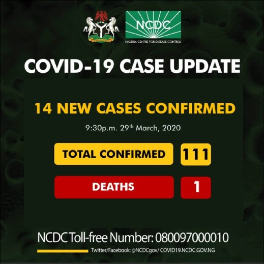 BREAKING: NCDC confirms 14 new cases of coronavirus