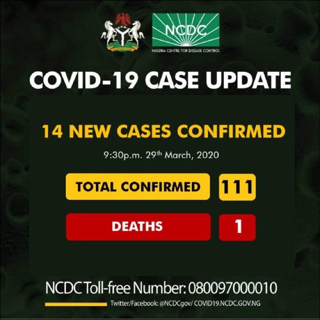 BREAKING: NCDC confirms 14 new cases of coronavirus