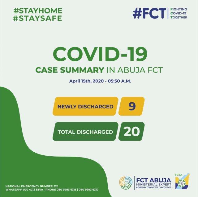 FCT, COVID-19