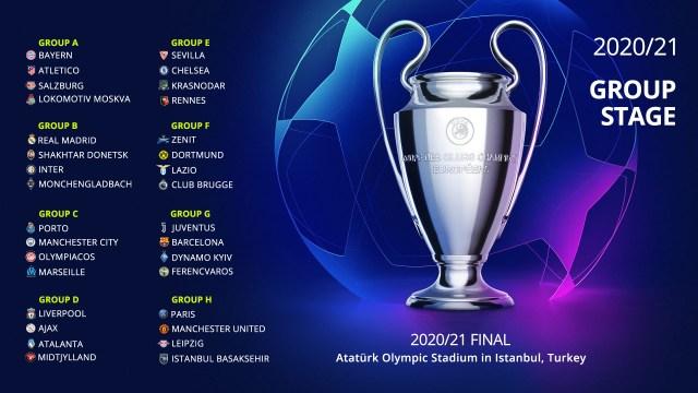 Full Champions League Draw