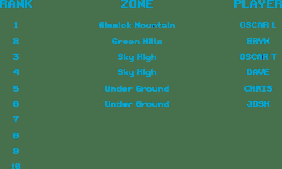 sonicleaderboard