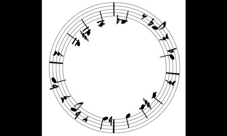 Musicality, Embodiment, and Recognition of Randomly