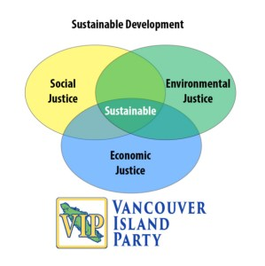 VIP Sustainable Development Circles 600
