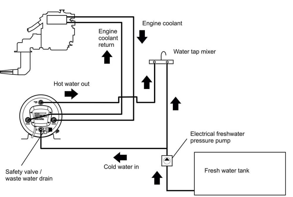 medium resolution of system illustration from manual