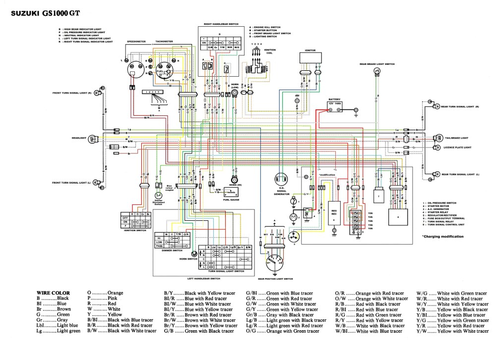 medium resolution of 1980 suzuki gs 1000 wiring diagram wiring diagram sch wiring diagram for 1980 suzuki gs750 motorcycle review and galleries