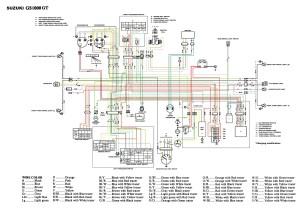 Het Grote Boze Suzuki GS(X) Topic deel 8 | MotorForum