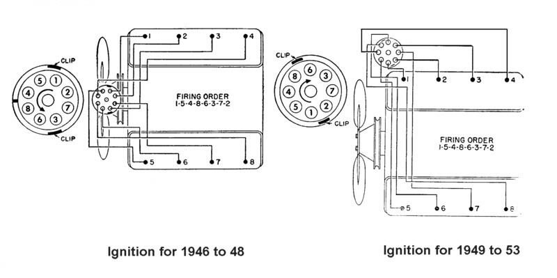 ford wiring diagram distributor electric switch flathead electrical diagrams plug for 1946 to 1953