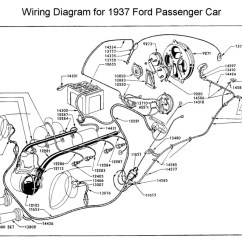 Auto Electrical Wiring Diagram Factory Stereo Diagrams Flathead For 1937 Ford