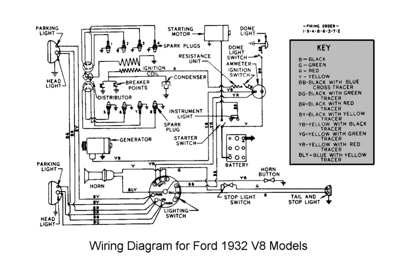 ford wiring diagram distributor roman soldier flathead electrical diagrams for 1932 car
